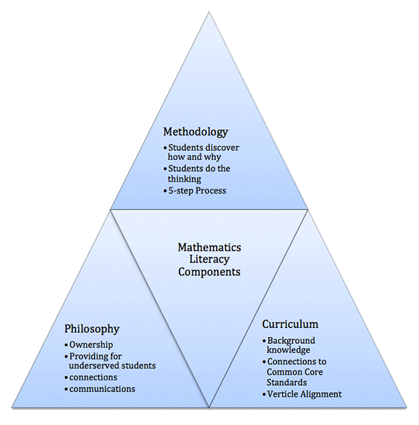 mansfield/math_literacy/triangle_sm.png